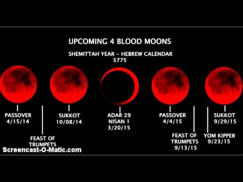 Blood Moon Eclipse 2015 Blood moon 2015. the eclipse